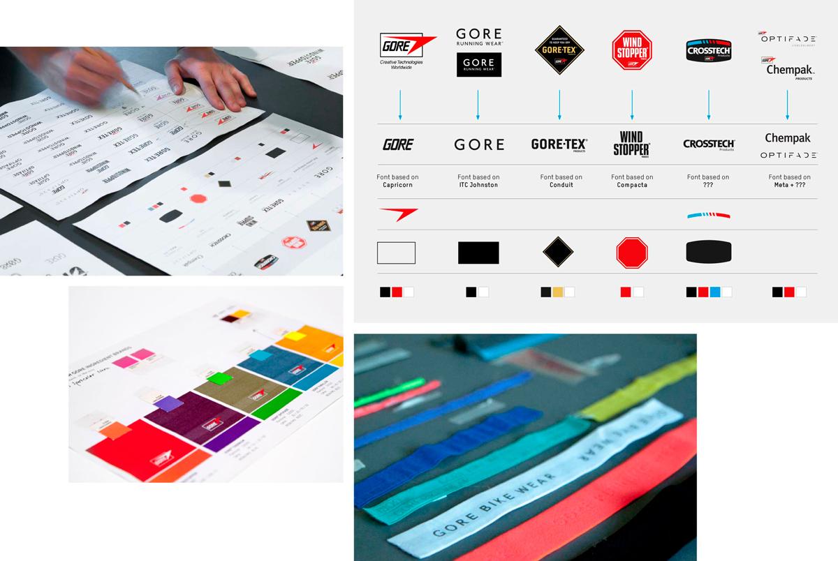 minigram_gore-tex_gore-fabrics-brand_01_neu